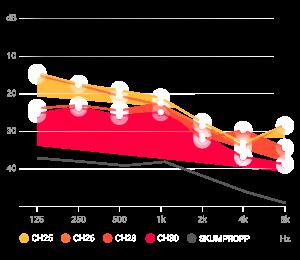 ch-graph-1200x1200